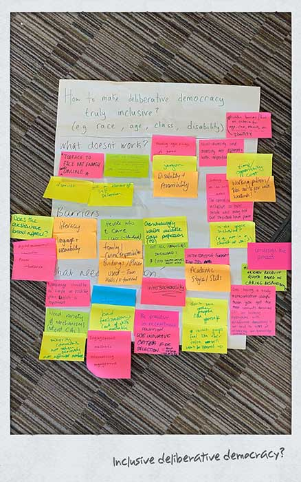 post-it brainstorm